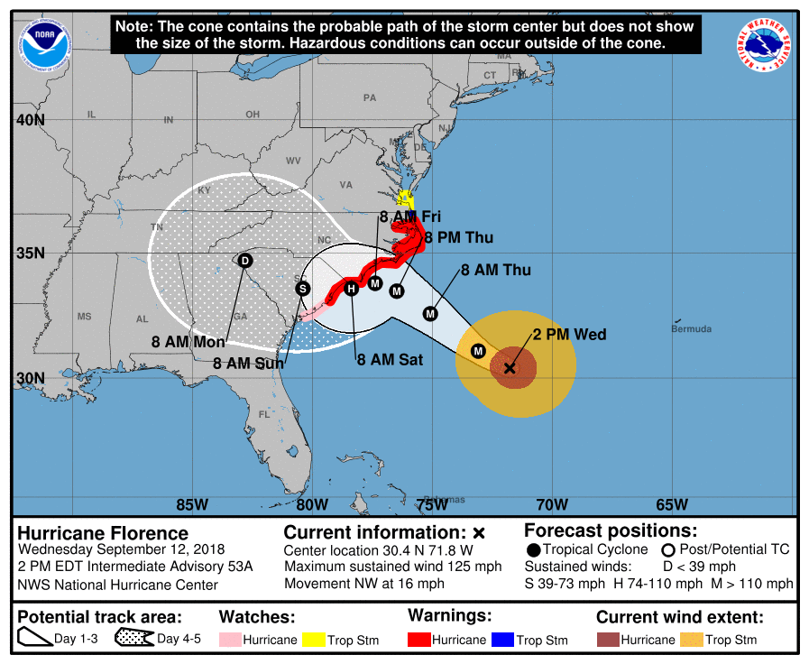 Hurricane Florence Path Cone 09.12.18 2pm