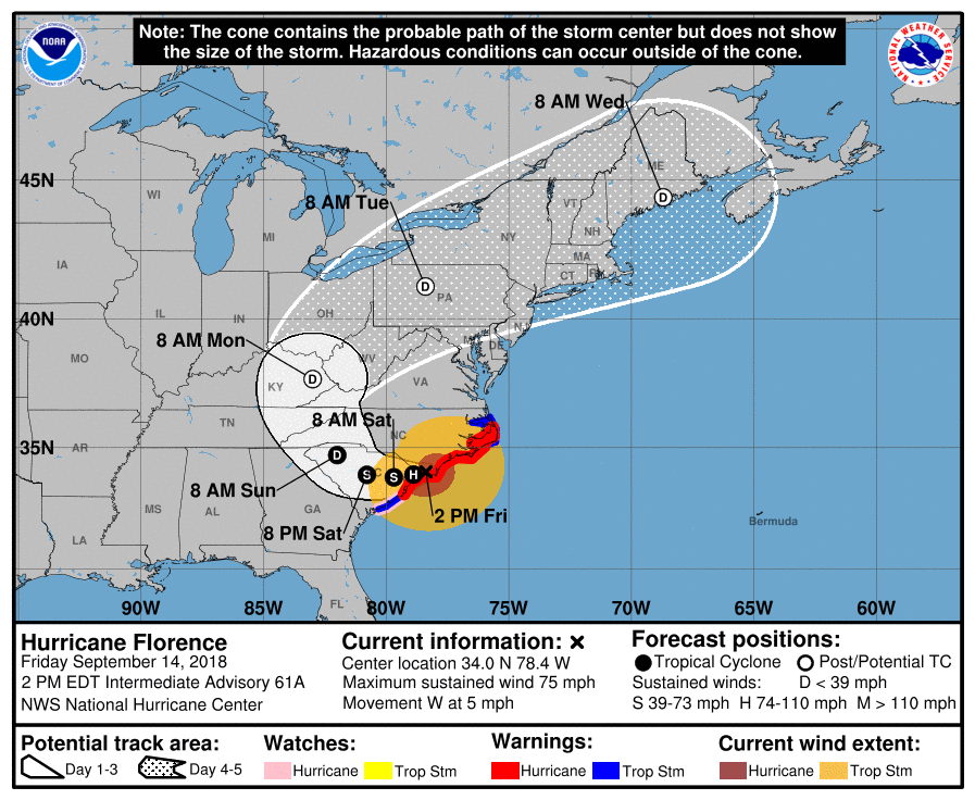 Hurricane Florence Path Cone 09.14.18 2pm