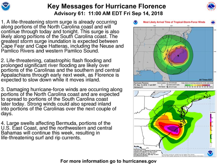 Hurricane Florence Public Advisory 09.14.18