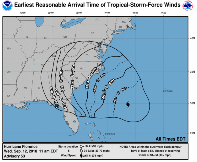 Hurricane Florence Wind Arrival Times 09.12.18 2pm