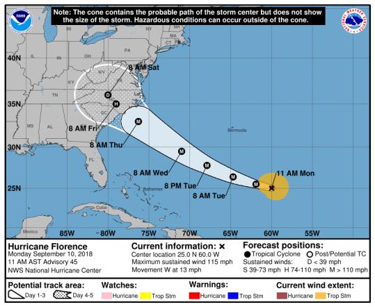 NOAA NWS Hurricane Florence Cone 09.10.18 1201pm